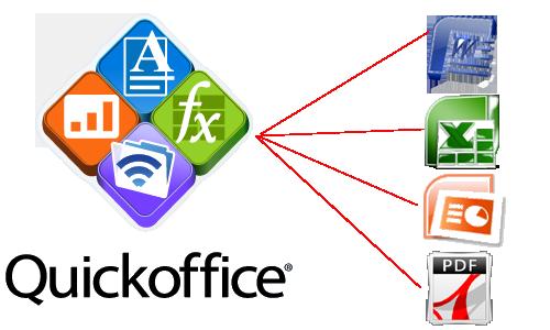 Pakiet Quick Office – ciekawa alternatywa dla płatnych aplikacji